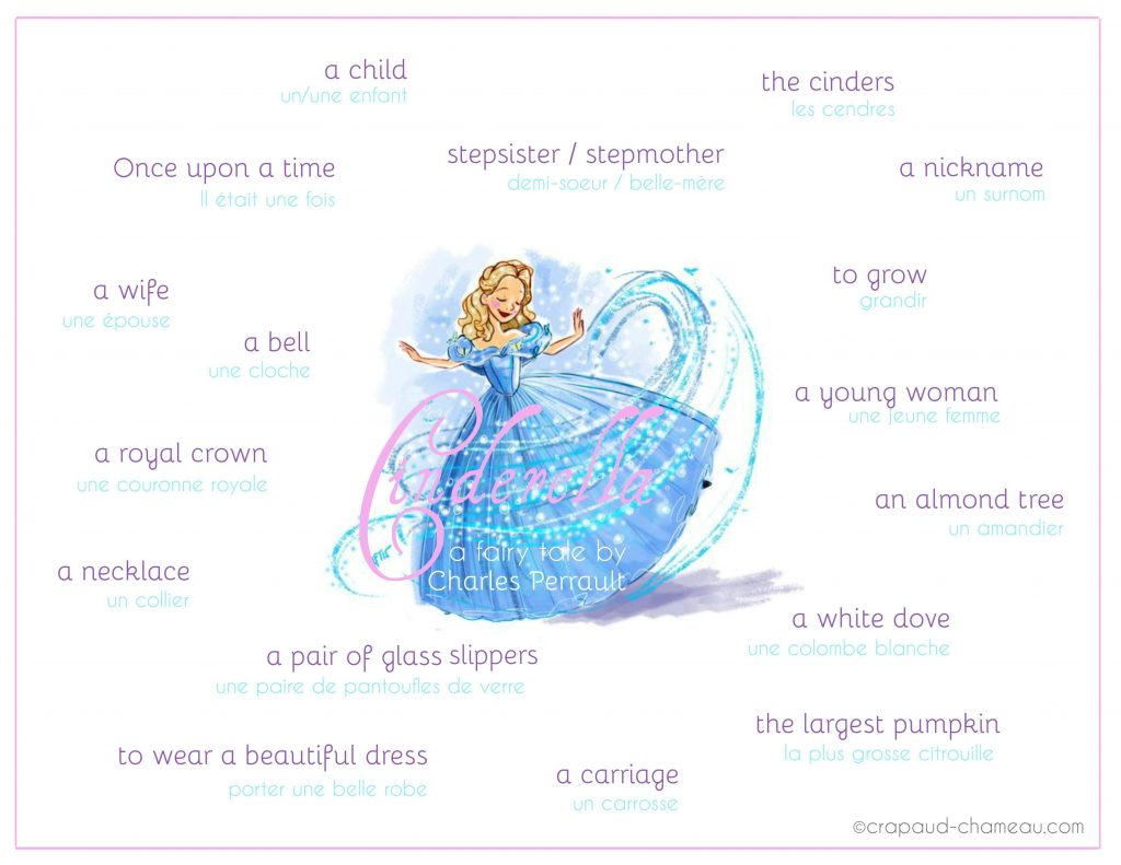 cinderella-vocabulary