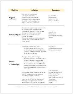 Miniature Projet d'apprentissage du Chameau 2020-2021 copyright crapaud-chameau.com